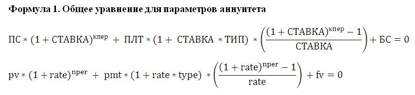 Определить сумму переплаты и эффективную ставку для каждоговарианта