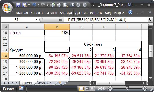 Кредит 200 т р