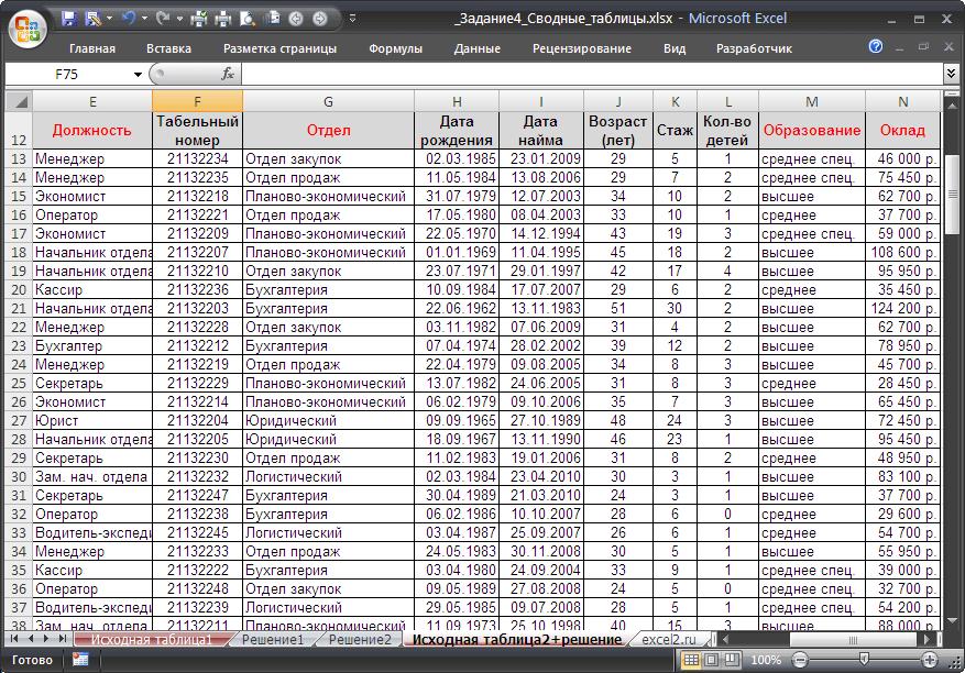 Сводная таблица в excel скачать бесплатно