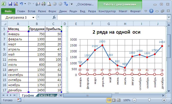 Как сделать сплошную линию в excel - Simvol-goroda.ru