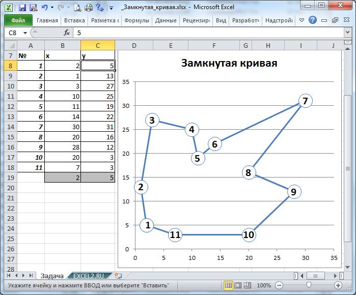 Нарисовать точку на графике в excel 111