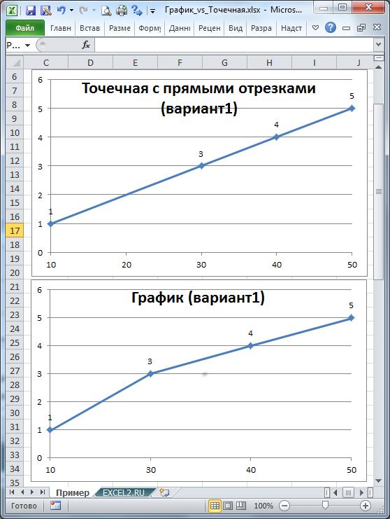 График в excel 2007, бесплатные фото, обои ...: pictures11.ru/grafik-v-excel-2007.html