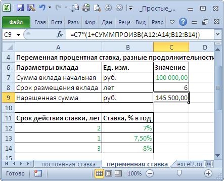 Как рассчитать проценты, по займу используя формулы