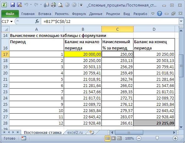 Кредит онлайн без звонков украина