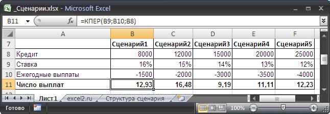 Сценарии в MS EXCEL - совместимо с Microsoft Excel 2007, Excel 2010