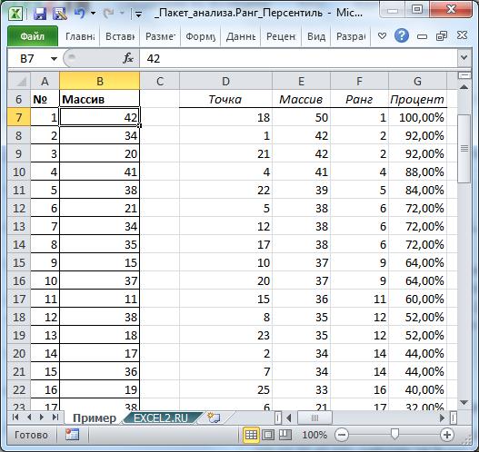 Загрузка надстройки Пакет анализа в Excel