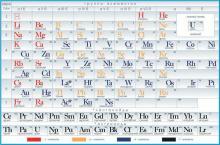 Таблицы в MS EXCEL