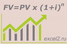 Расчет будущей и приведенной стоимости Excel